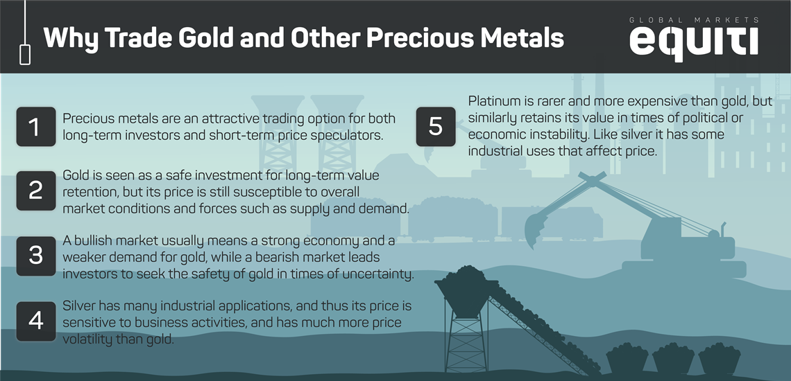 Why trade gold and other precious metals