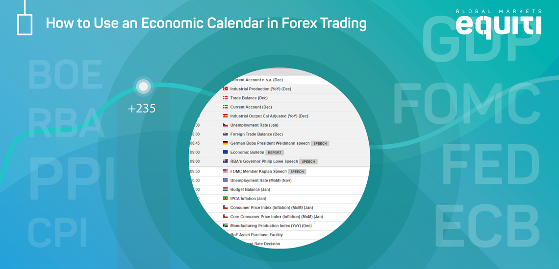 How to Use an Economic Calendar in Forex Trading