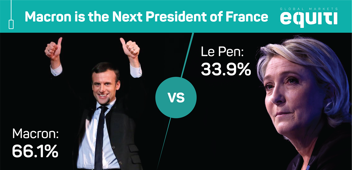 French Election 2017 Results