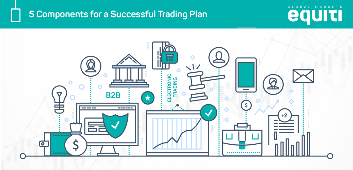 5 Components for a Successful Trading Plan