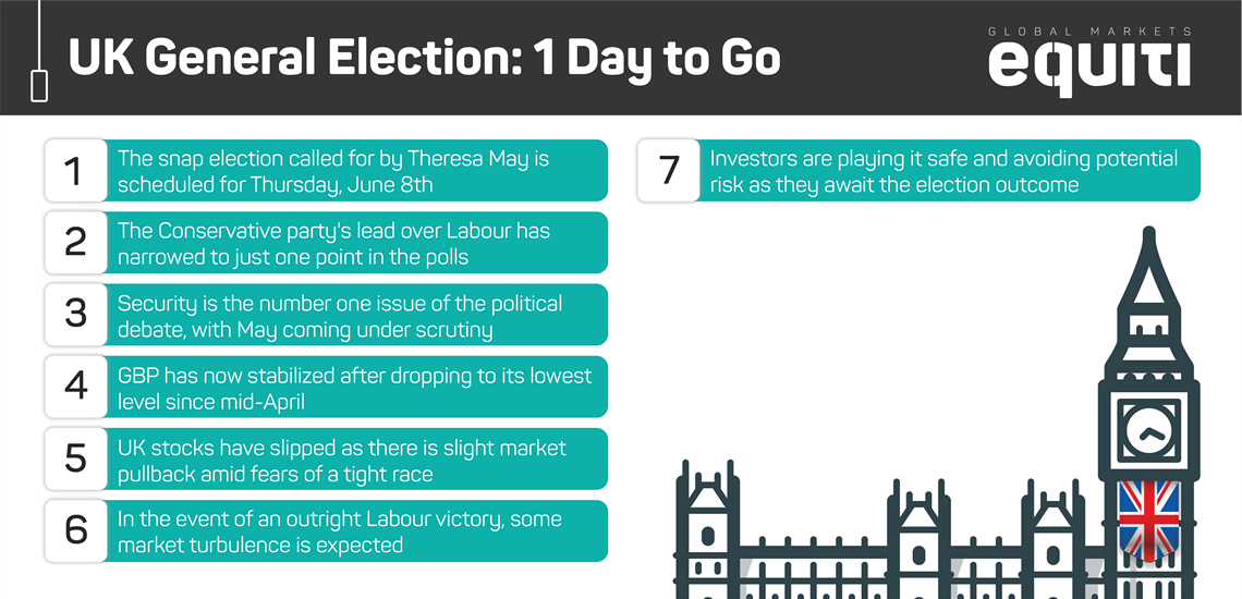 UK General Election Infographic